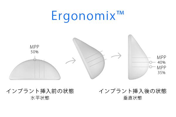エルゴノミクス